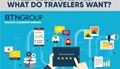 Traveler Customer Service: What Do Travelers Want?