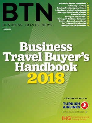 corporate travel management in tourism