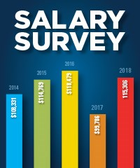 2018_Salary_Survey_Carousel