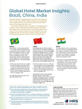 Global Hotel Market Insights: Brazil, China, India
